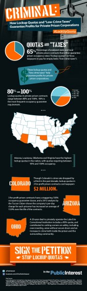 Criminal-Lockup-Quota-Infographic