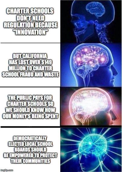 ITPI_CA_Charter_Fraud_Meme